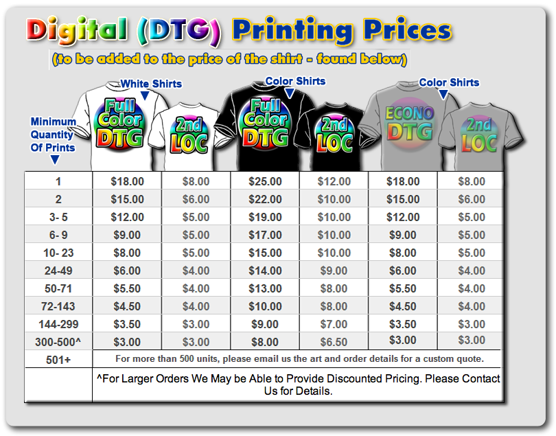 Full_color_t-shirt_printing_fast_cheap